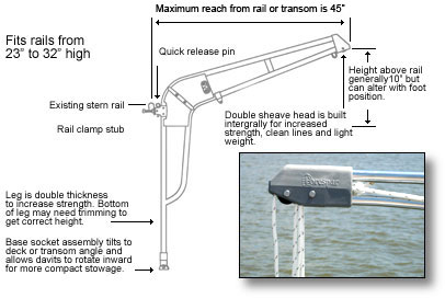 seawise manual davit system for sale